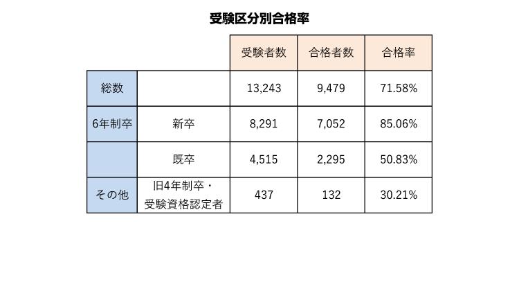 102-jyukenkubun_20170328 (1)