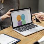 コアコンピタンス経営の企業・具体例と分析方法について