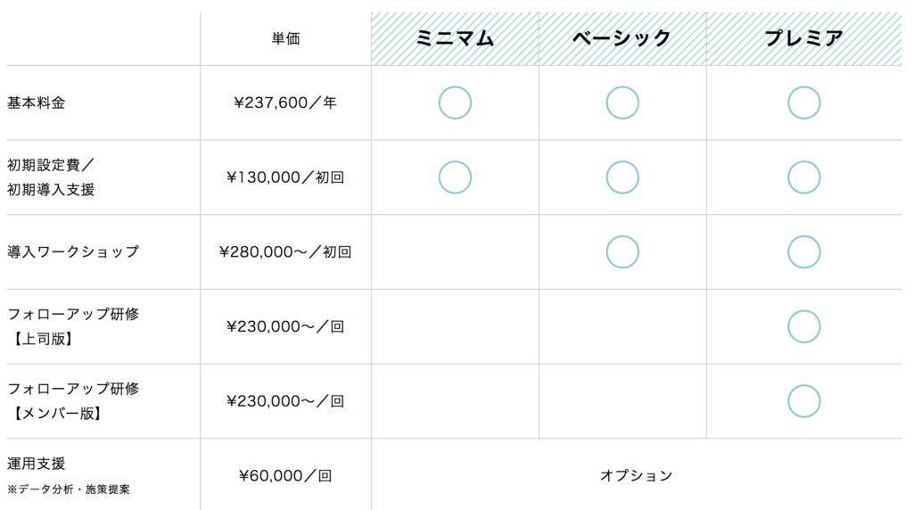 カケハシboarding(カケハシボーディング)料金